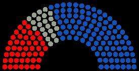 Asamblea_Nacional_de_Venezuela_(elecciones_2015).svg